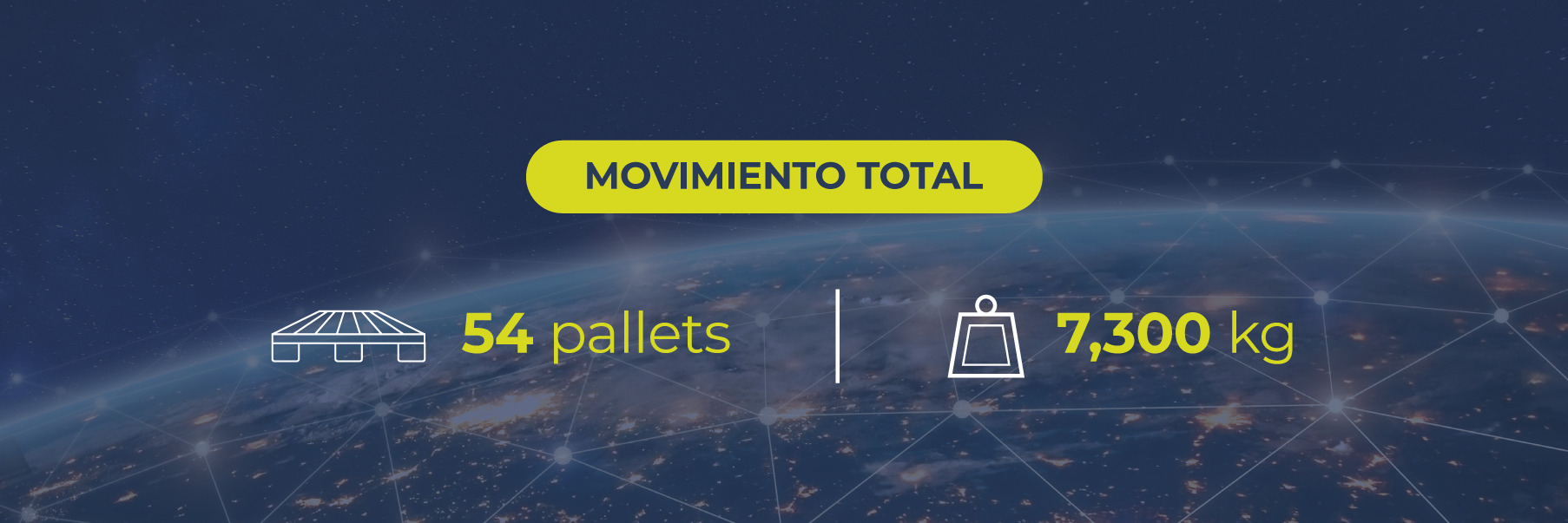 Movimiento total: 54 pallets!